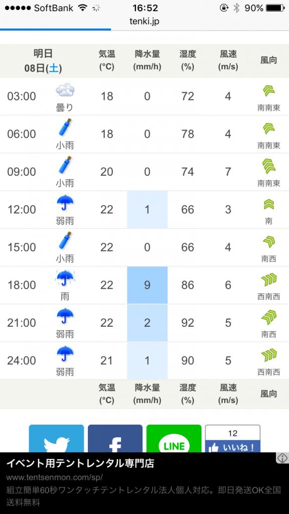 15時に弱雨 by tench.jp