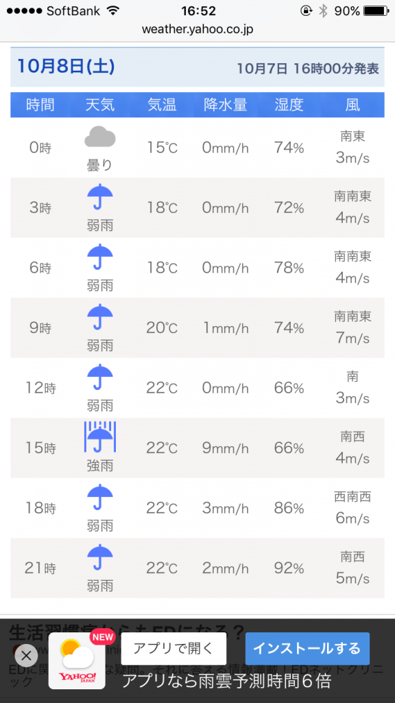 15時に強い雨